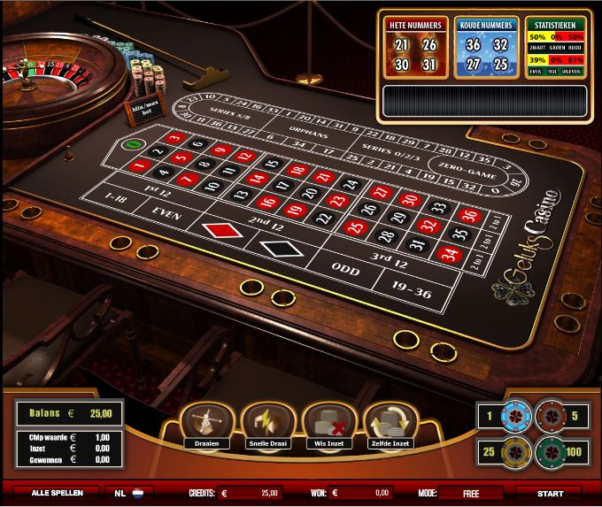 roulettes casino online casino online